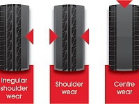 Picture of Signs of Tyre Wear and what causes them