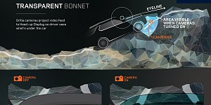 Landrover invents Invisible Bonnet for Offroading