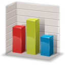 Community Statistics